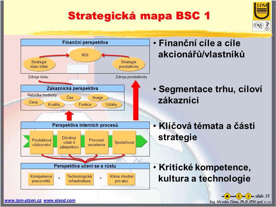 Ing. Miroslav Tůma, Ph.D. IPM spol. s r.o. www.ipm-plzen.czwww.ipm-plzen.cz, www.eisod.comwww.eisod.com slide 35 Strategická mapa BSC 1 Strategie růst