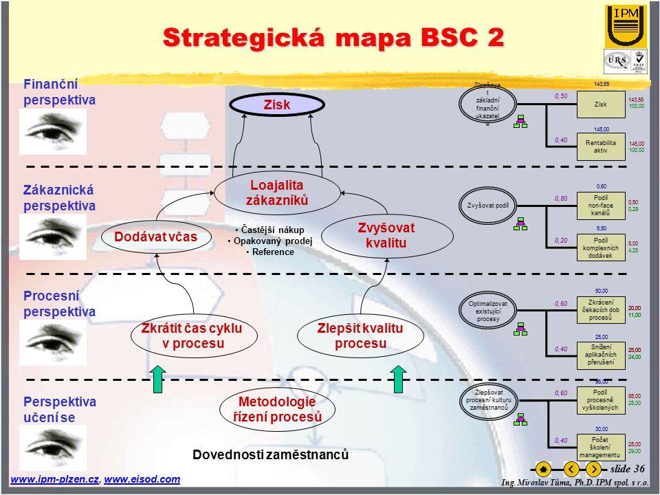 Ing. Miroslav Tůma, Ph.D. IPM spol. s r.o. www.ipm-plzen.czwww.ipm-plzen.cz, www.eisod.comwww.eisod.com slide 36 Strategická mapa BSC 2 Perspektiva uč