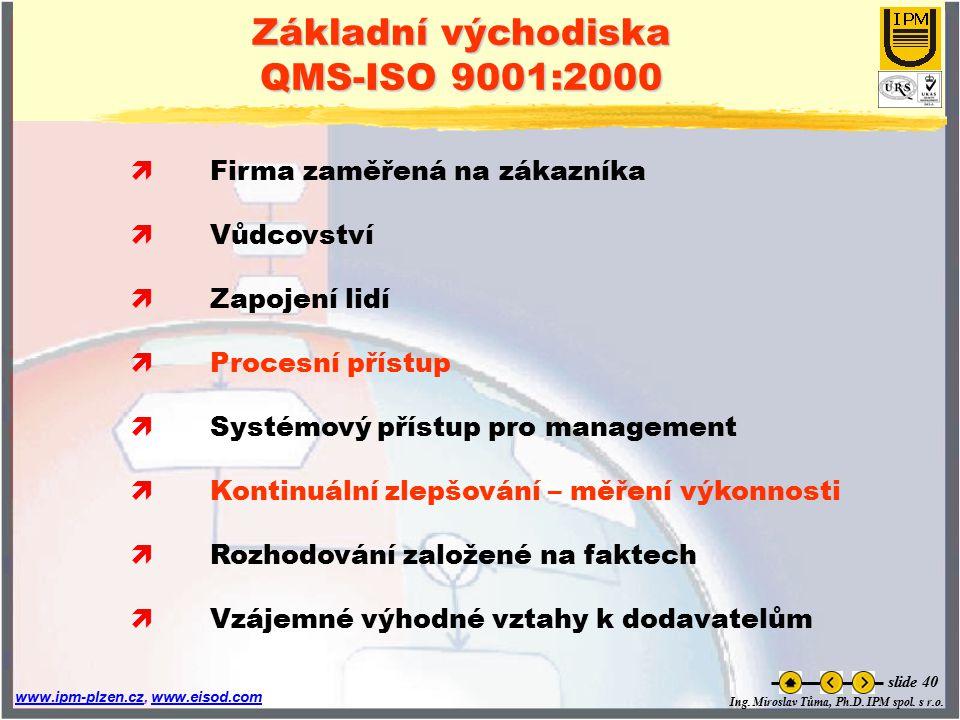 Ing. Miroslav Tůma, Ph.D. IPM spol. s r.o. www.ipm-plzen.czwww.ipm-plzen.cz, www.eisod.comwww.eisod.com slide 40  Firma zaměřená na zákazníka  Vůdco