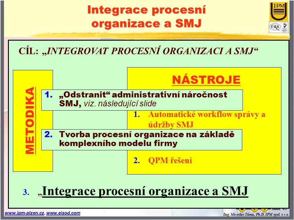 Ing. Miroslav Tůma, Ph.D. IPM spol. s r.o. www.ipm-plzen.czwww.ipm-plzen.cz, www.eisod.comwww.eisod.com slide 43 NÁSTROJE Integrace procesní organizac