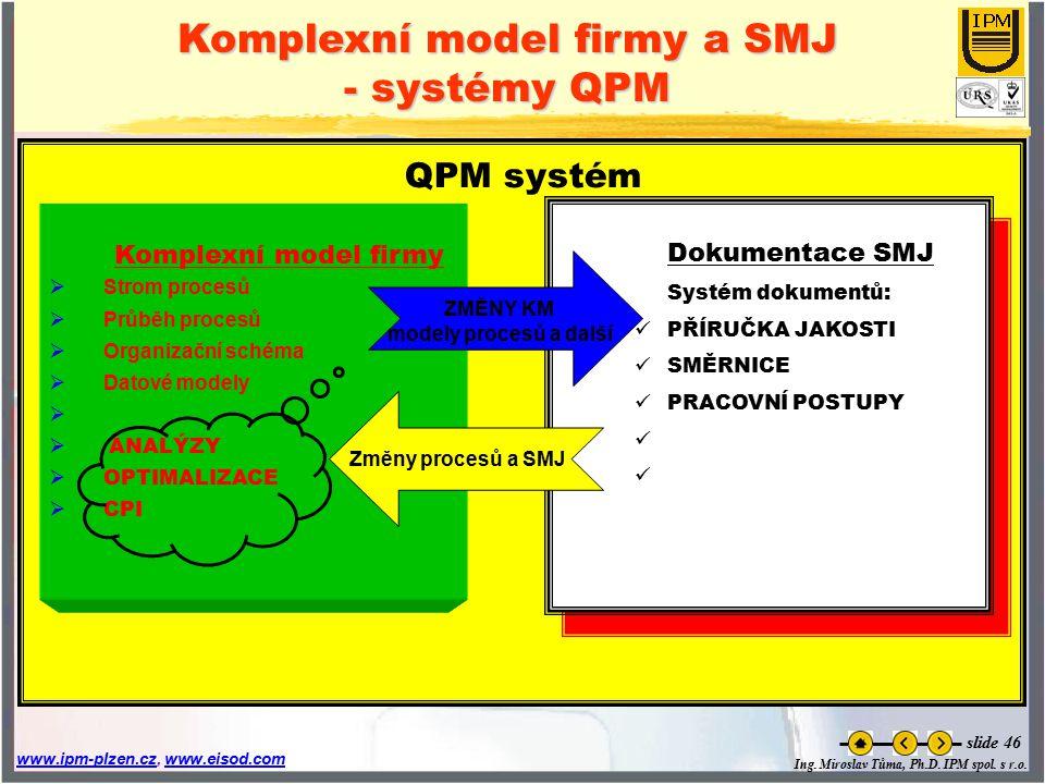 Ing. Miroslav Tůma, Ph.D. IPM spol. s r.o. www.ipm-plzen.czwww.ipm-plzen.cz, www.eisod.comwww.eisod.com slide 46 Komplexní model firmy a SMJ - systémy