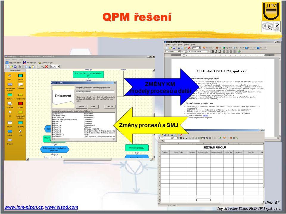 Ing. Miroslav Tůma, Ph.D. IPM spol. s r.o. www.ipm-plzen.czwww.ipm-plzen.cz, www.eisod.comwww.eisod.com slide 47 QPM řešení ZMĚNY KM modely procesů a