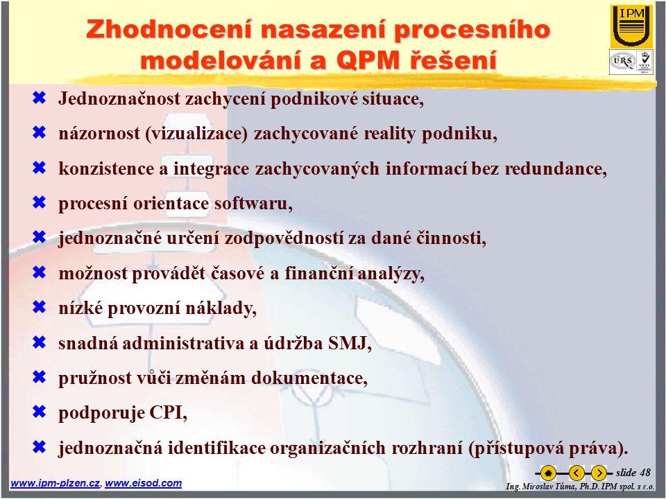 Ing. Miroslav Tůma, Ph.D. IPM spol. s r.o. www.ipm-plzen.czwww.ipm-plzen.cz, www.eisod.comwww.eisod.com slide 48 Zhodnocení nasazení procesního modelo
