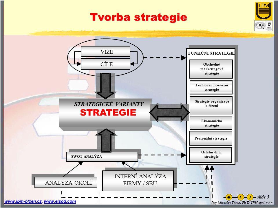Ing. Miroslav Tůma, Ph.D. IPM spol. s r.o. www.ipm-plzen.czwww.ipm-plzen.cz, www.eisod.comwww.eisod.com slide 5 FUNKČNÍ STRATEGIE Tvorba strategie STR