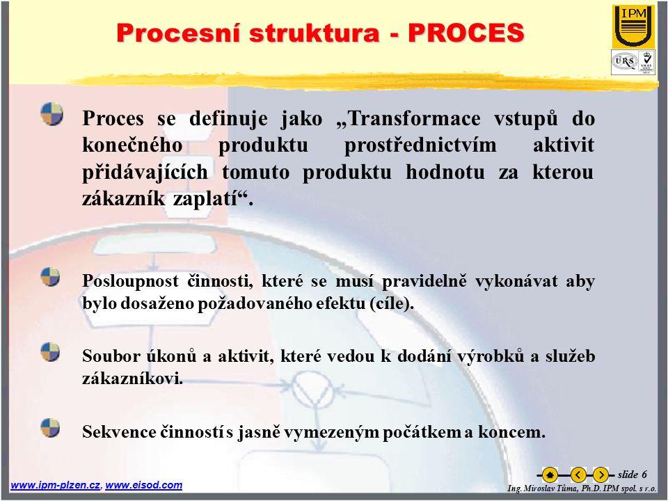 Ing. Miroslav Tůma, Ph.D. IPM spol. s r.o. www.ipm-plzen.czwww.ipm-plzen.cz, www.eisod.comwww.eisod.com slide 6 Procesní struktura - PROCES Proces se