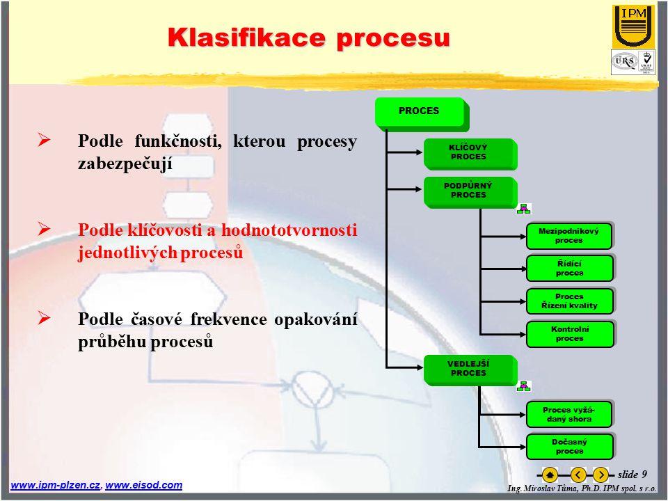 Ing. Miroslav Tůma, Ph.D. IPM spol. s r.o. www.ipm-plzen.czwww.ipm-plzen.cz, www.eisod.comwww.eisod.com slide 9 Klasifikace procesu  Podle funkčnosti