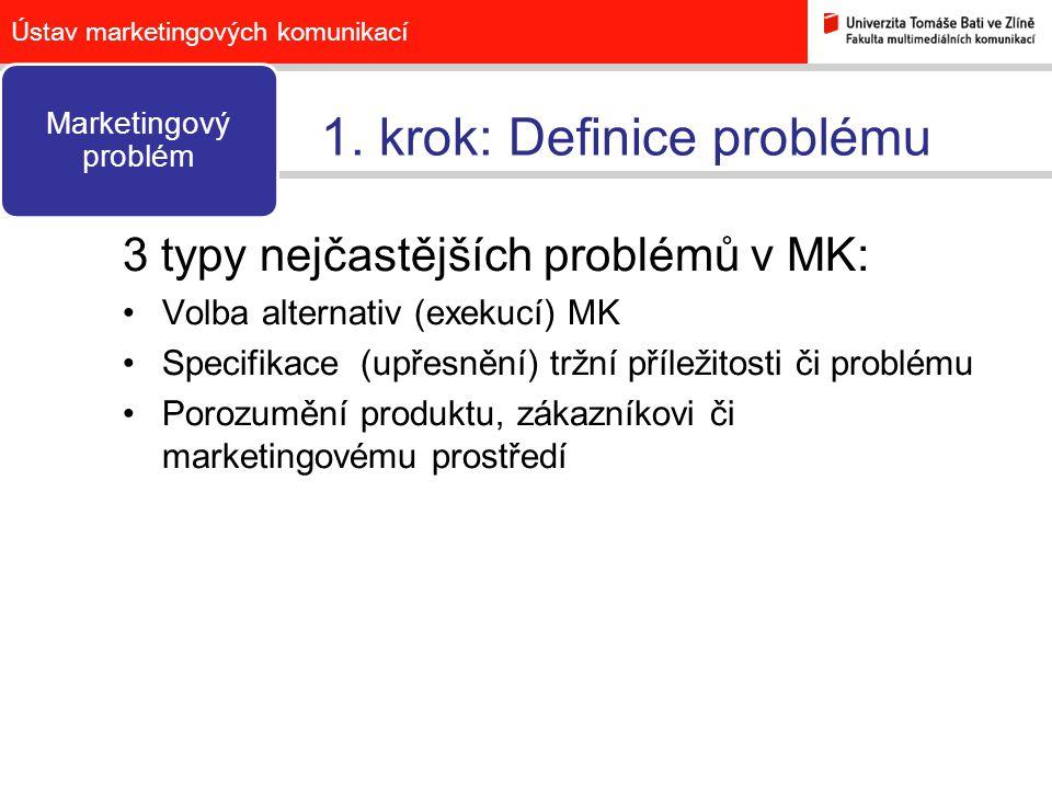 Ústav marketingových komunikací 1. krok: Definice problému 3 typy nejčastějších problémů v MK: Volba alternativ (exekucí) MK Specifikace (upřesnění) t