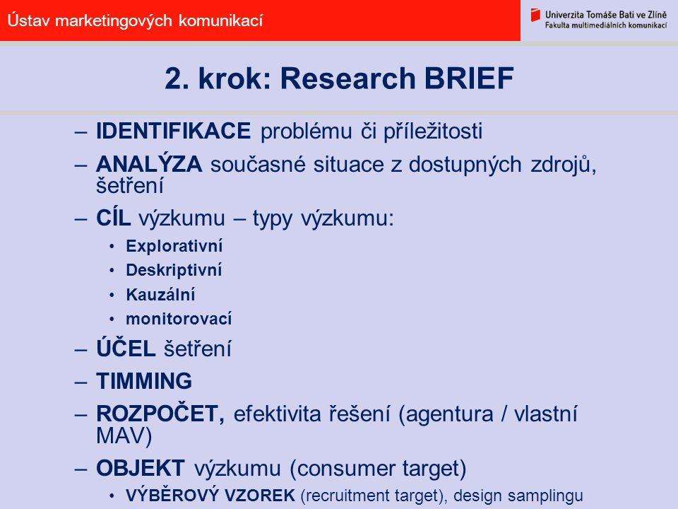 Ústav marketingových komunikací 2. krok: Research BRIEF –IDENTIFIKACE problému či příležitosti –ANALÝZA současné situace z dostupných zdrojů, šetření