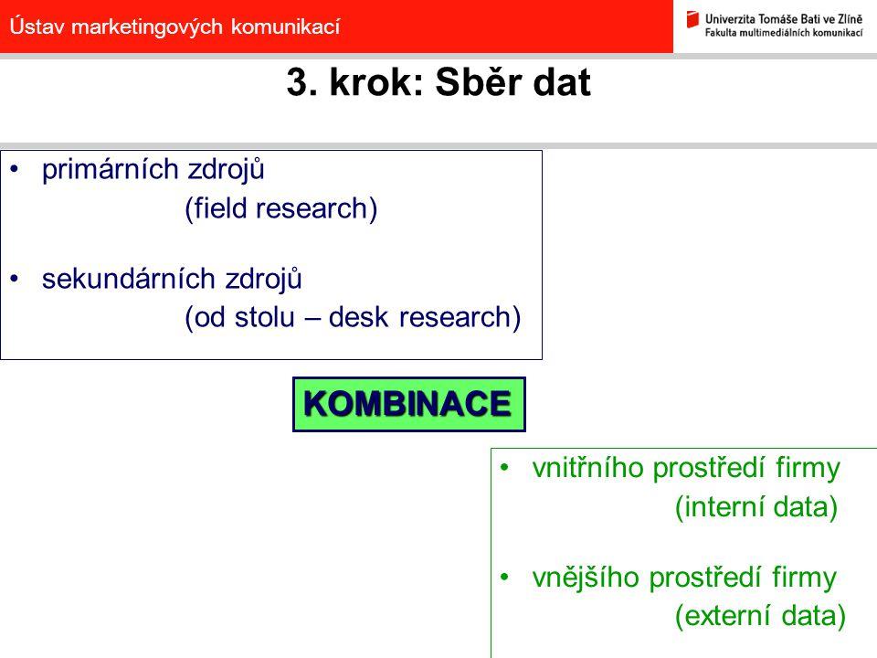 Ústav marketingových komunikací 3. krok: Sběr dat primárních zdrojů (field research) sekundárních zdrojů (od stolu – desk research) vnitřního prostřed