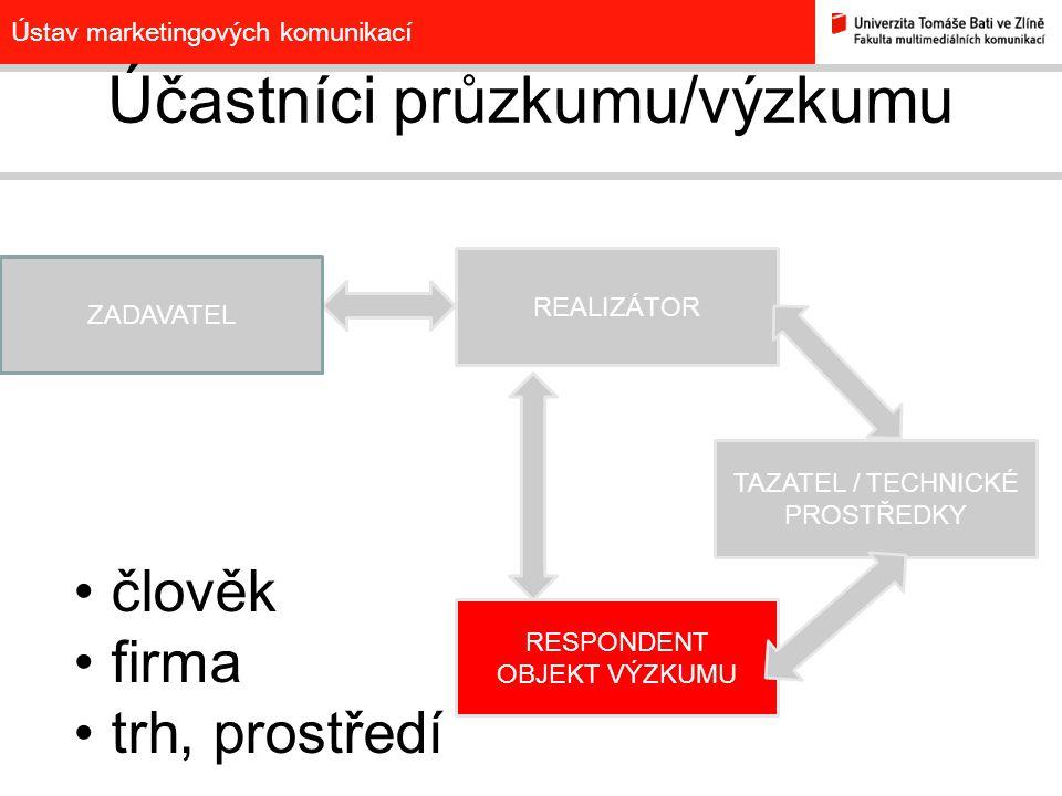 Ústav marketingových komunikací REALIZÁTOR TAZATEL / TECHNICKÉ PROSTŘEDKY RESPONDENT OBJEKT VÝZKUMU Účastníci průzkumu/výzkumu ZADAVATEL člověk firma