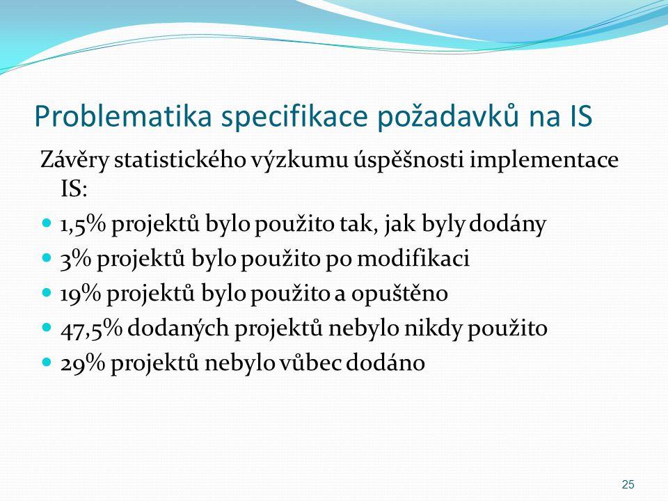 Problematika specifikace požadavků na IS Závěry statistického výzkumu úspěšnosti implementace IS: 1,5% projektů bylo použito tak, jak byly dodány 3% p