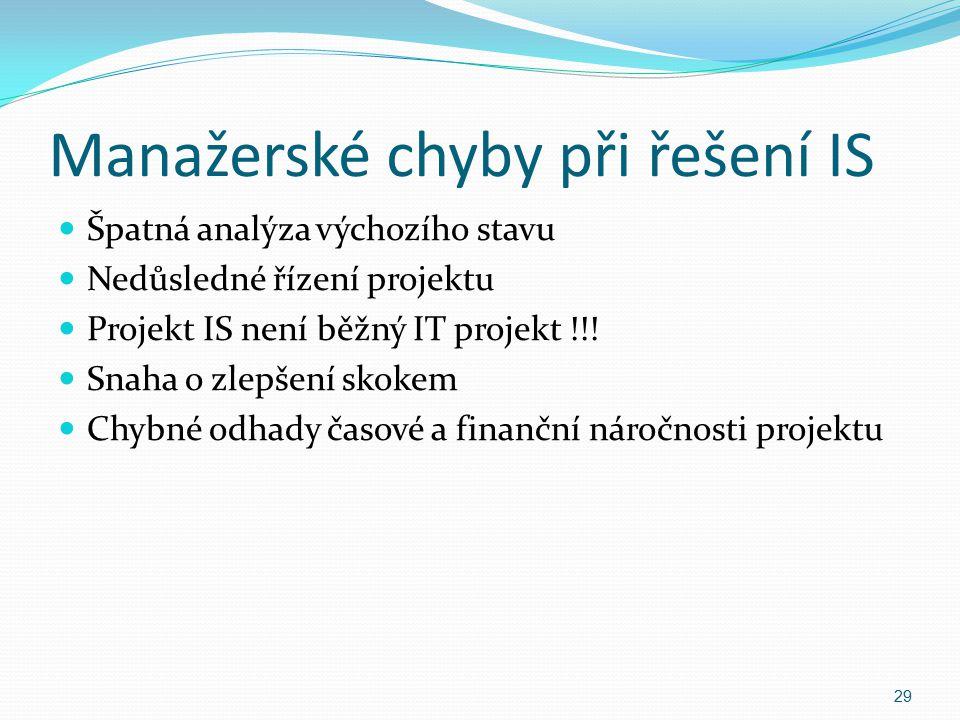 Manažerské chyby při řešení IS Špatná analýza výchozího stavu Nedůsledné řízení projektu Projekt IS není běžný IT projekt !!! Snaha o zlepšení skokem