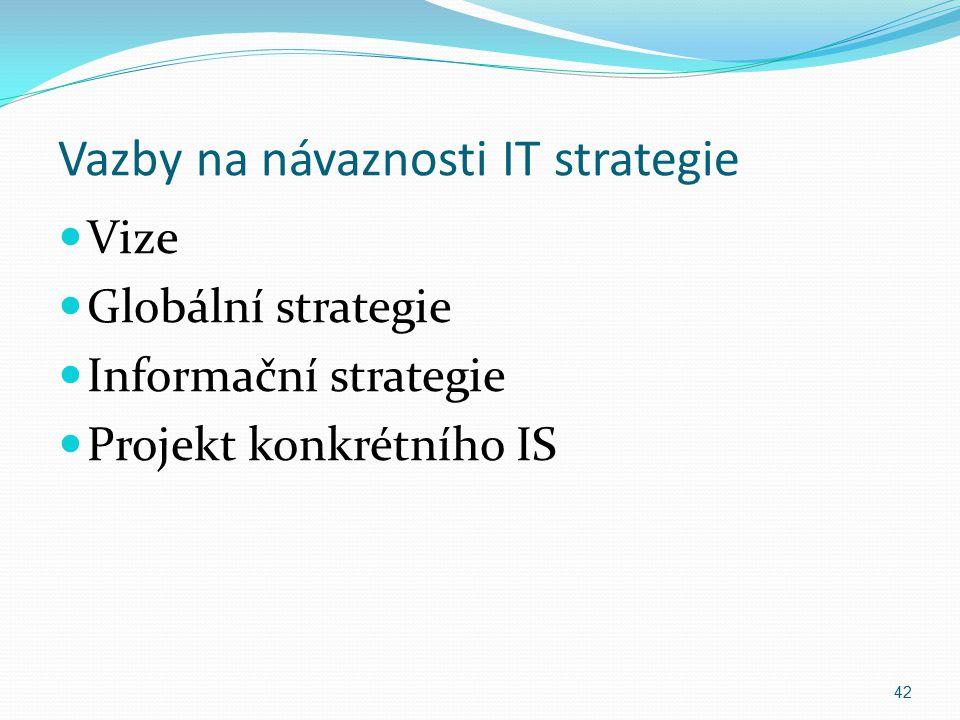 Vazby na návaznosti IT strategie Vize Globální strategie Informační strategie Projekt konkrétního IS 42