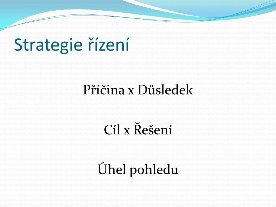 Strategie řízení Příčina x Důsledek Cíl x Řešení Úhel pohledu
