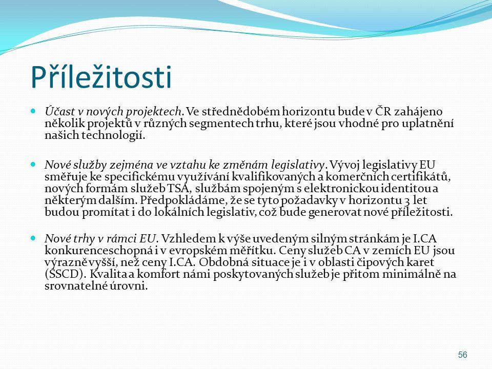 Příležitosti Účast v nových projektech. Ve střednědobém horizontu bude v ČR zahájeno několik projektů v různých segmentech trhu, které jsou vhodné pro