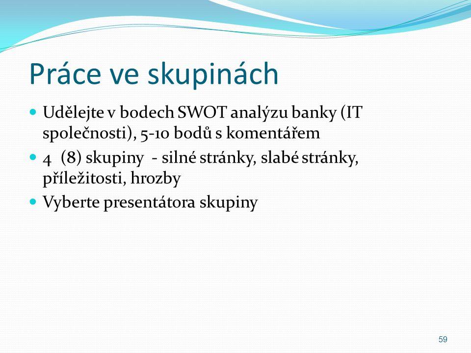 Práce ve skupinách Udělejte v bodech SWOT analýzu banky (IT společnosti), 5-10 bodů s komentářem 4 (8) skupiny - silné stránky, slabé stránky, příleži