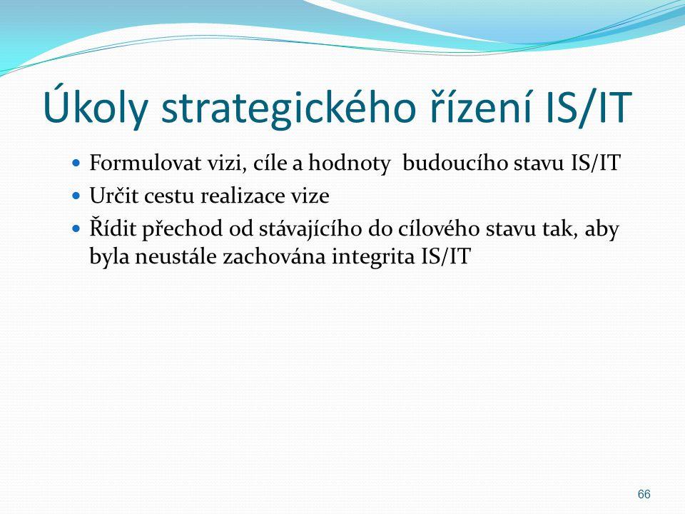 Úkoly strategického řízení IS/IT Formulovat vizi, cíle a hodnoty budoucího stavu IS/IT Určit cestu realizace vize Řídit přechod od stávajícího do cílo