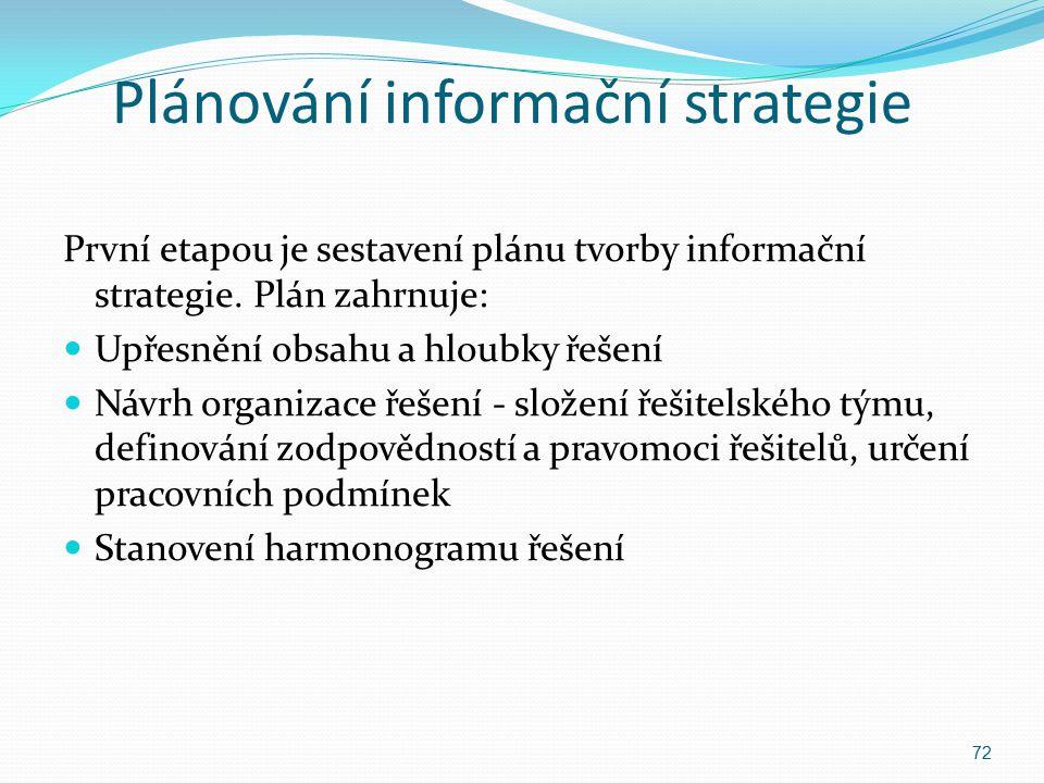 Plánování informační strategie První etapou je sestavení plánu tvorby informační strategie. Plán zahrnuje: Upřesnění obsahu a hloubky řešení Návrh org