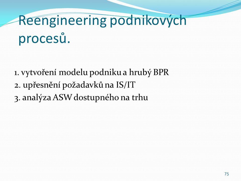 Reengineering podnikových procesů. 1. vytvoření modelu podniku a hrubý BPR 2. upřesnění požadavků na IS/IT 3. analýza ASW dostupného na trhu 75