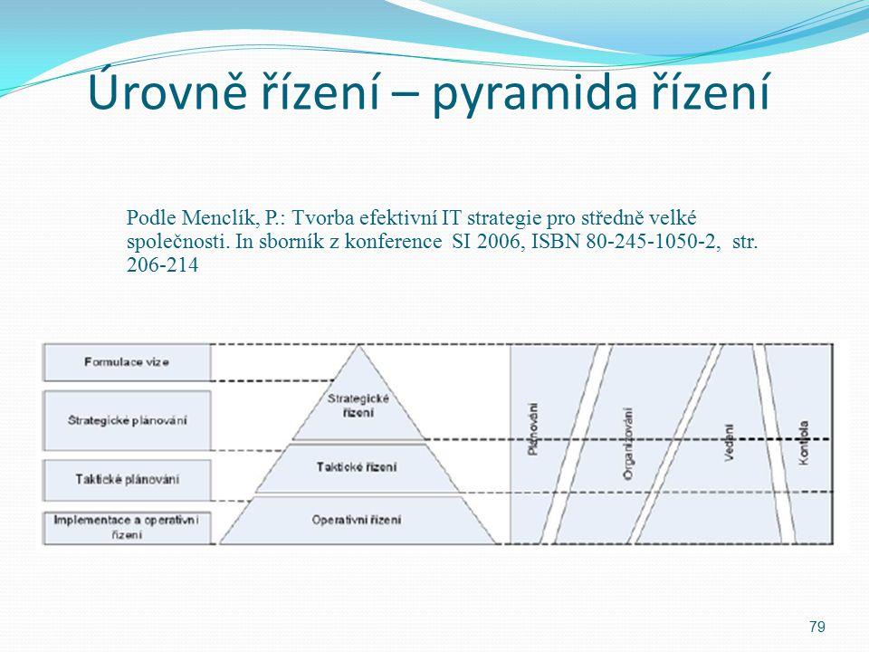 Úrovně řízení – pyramida řízení 79 Podle Menclík, P.: Tvorba efektivní IT strategie pro středně velké společnosti. In sborník z konference SI 2006, IS