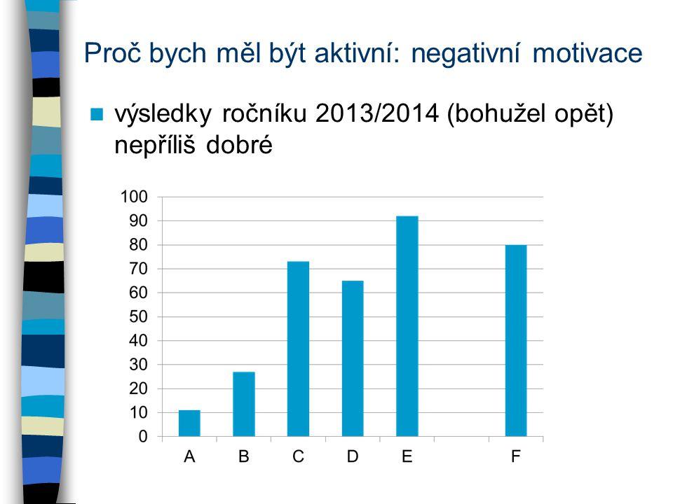 Proč bych měl být aktivní: negativní motivace výsledky ročníku 2013/2014 (bohužel opět) nepříliš dobré