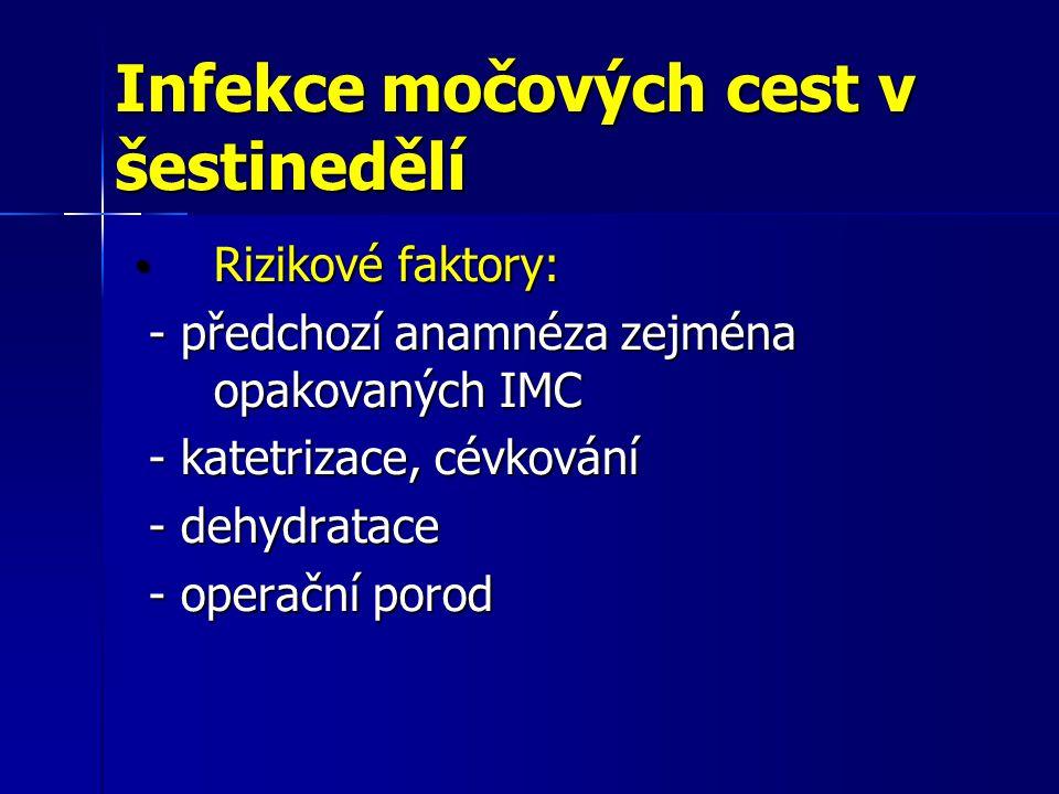 Infekce močových cest v šestinedělí Rizikové faktory: Rizikové faktory: - předchozí anamnéza zejména opakovaných IMC - předchozí anamnéza zejména opak