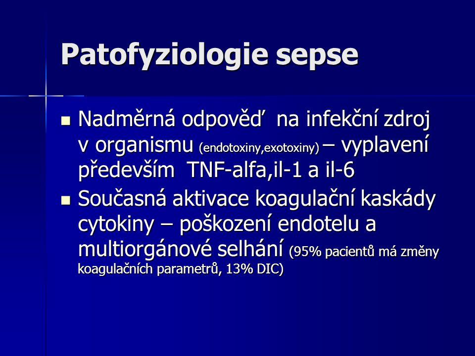Patofyziologie sepse Nadměrná odpověď na infekční zdroj v organismu (endotoxiny,exotoxiny) – vyplavení především TNF-alfa,il-1 a il-6 Nadměrná odpověď na infekční zdroj v organismu (endotoxiny,exotoxiny) – vyplavení především TNF-alfa,il-1 a il-6 Současná aktivace koagulační kaskády cytokiny – poškození endotelu a multiorgánové selhání (95% pacientů má změny koagulačních parametrů, 13% DIC) Současná aktivace koagulační kaskády cytokiny – poškození endotelu a multiorgánové selhání (95% pacientů má změny koagulačních parametrů, 13% DIC)