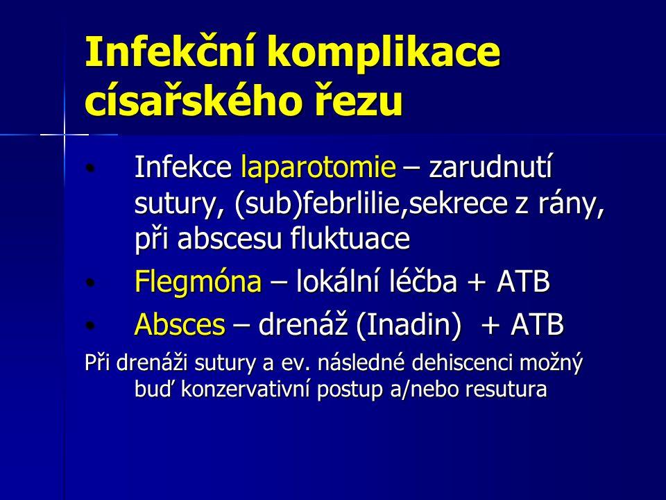 Infekční komplikace císařského řezu Infekce laparotomie – zarudnutí sutury, (sub)febrlilie,sekrece z rány, při abscesu fluktuace Infekce laparotomie – zarudnutí sutury, (sub)febrlilie,sekrece z rány, při abscesu fluktuace Flegmóna – lokální léčba + ATB Flegmóna – lokální léčba + ATB Absces – drenáž (Inadin) + ATB Absces – drenáž (Inadin) + ATB Při drenáži sutury a ev.
