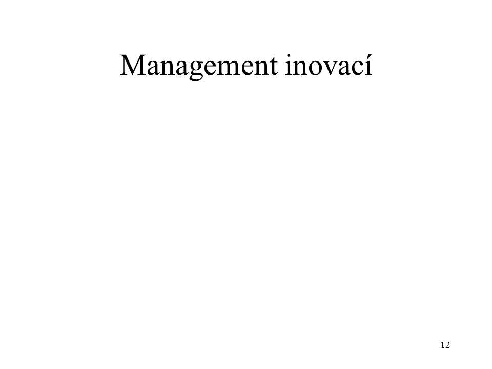 Management inovací 12