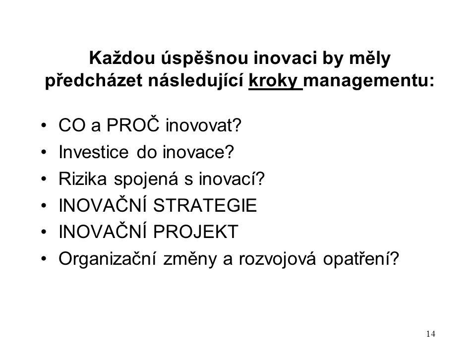 Každou úspěšnou inovaci by měly předcházet následující kroky managementu: CO a PROČ inovovat? Investice do inovace? Rizika spojená s inovací? INOVAČNÍ