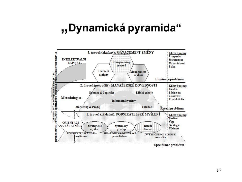 """"""" Dynamická pyramida"""" 17"""