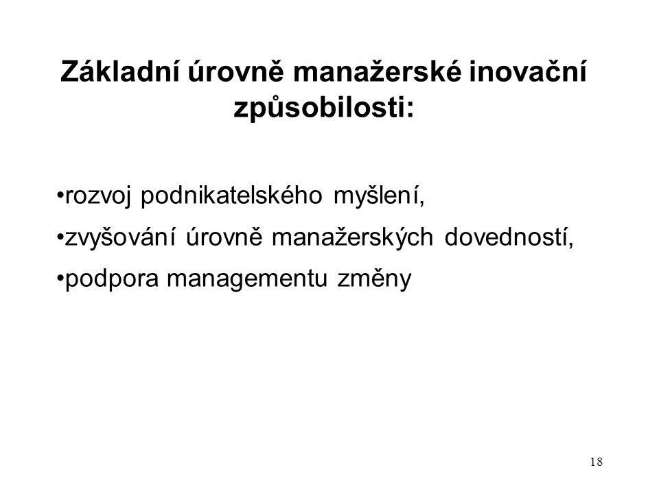 Základní úrovně manažerské inovační způsobilosti: rozvoj podnikatelského myšlení, zvyšování úrovně manažerských dovedností, podpora managementu změny