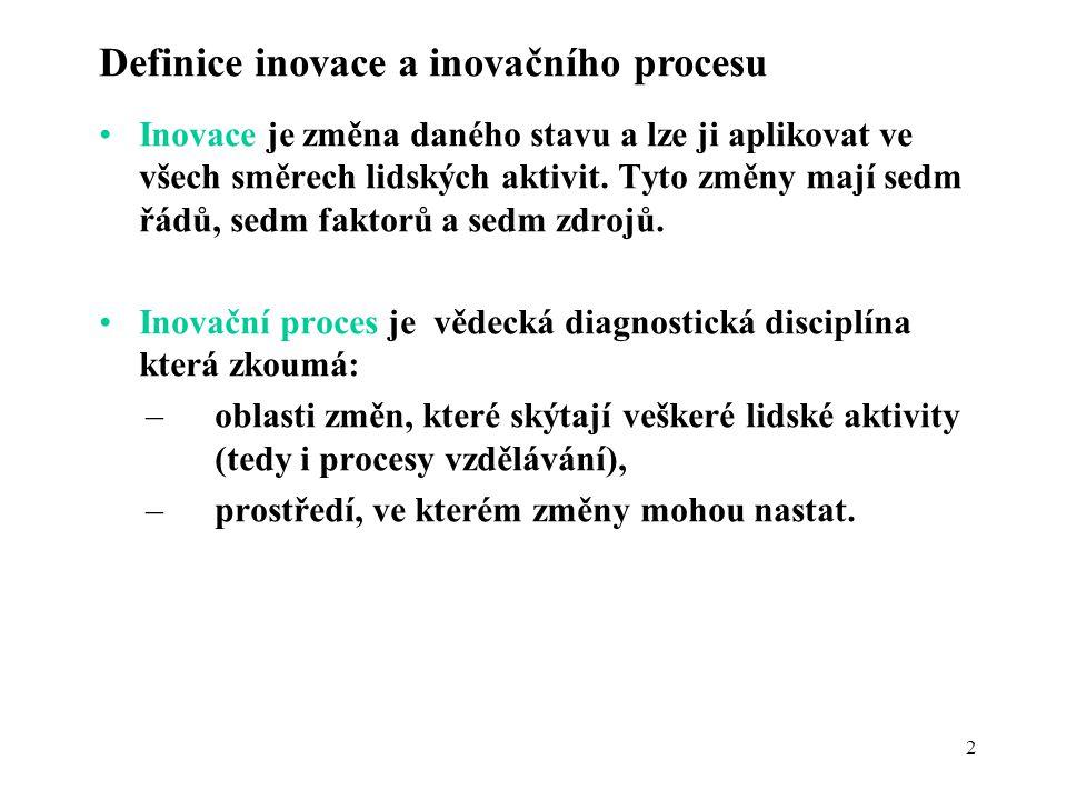 Inovace je změna daného stavu a lze ji aplikovat ve všech směrech lidských aktivit. Tyto změny mají sedm řádů, sedm faktorů a sedm zdrojů. Inovační pr