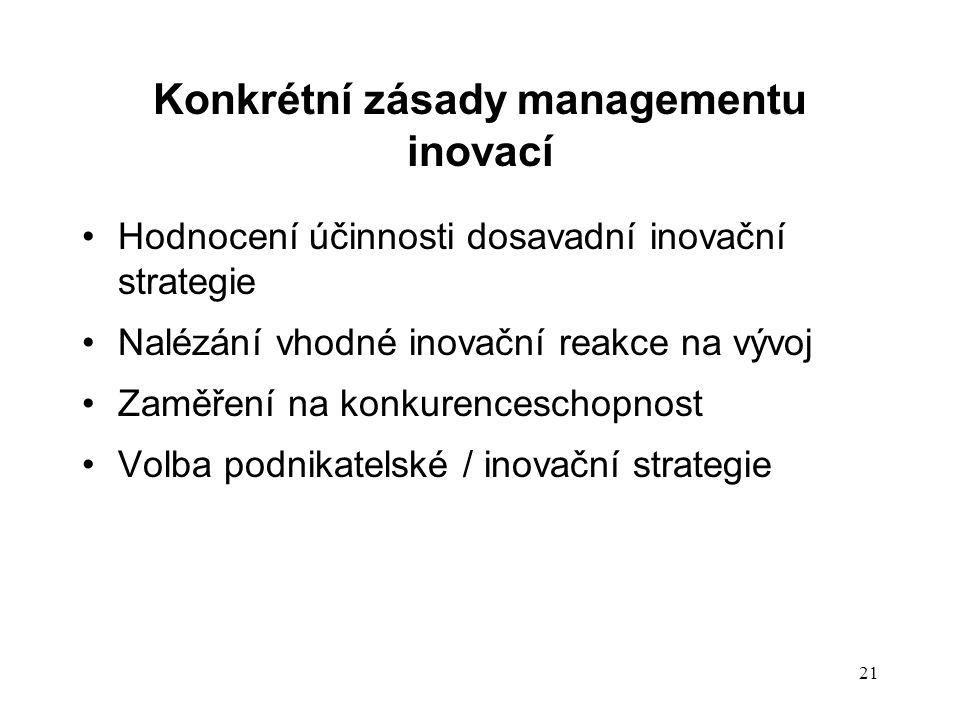 Konkrétní zásady managementu inovací Hodnocení účinnosti dosavadní inovační strategie Nalézání vhodné inovační reakce na vývoj Zaměření na konkurences
