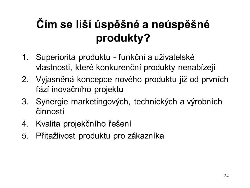 Čím se liší úspěšné a neúspěšné produkty? 1.Superiorita produktu - funkční a uživatelské vlastnosti, které konkurenční produkty nenabízejí 2.Vyjasněná