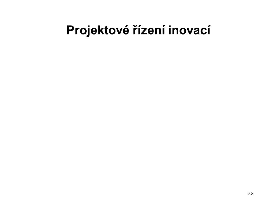 Projektové řízení inovací 28