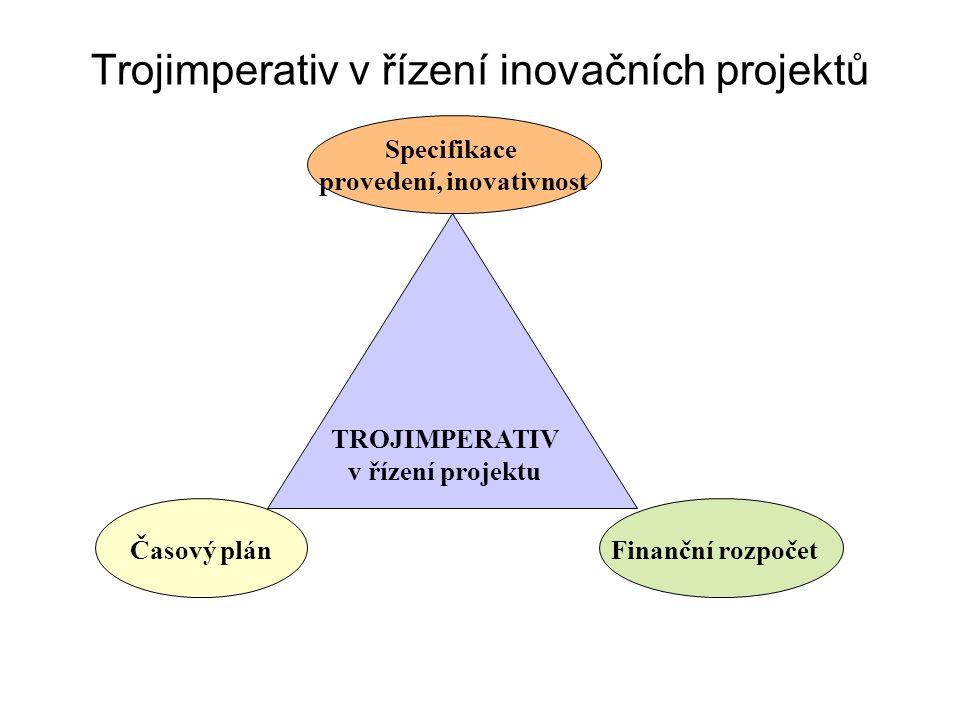 Trojimperativ v řízení inovačních projektů Specifikace provedení, inovativnost Časový plánFinanční rozpočet TROJIMPERATIV v řízení projektu 31