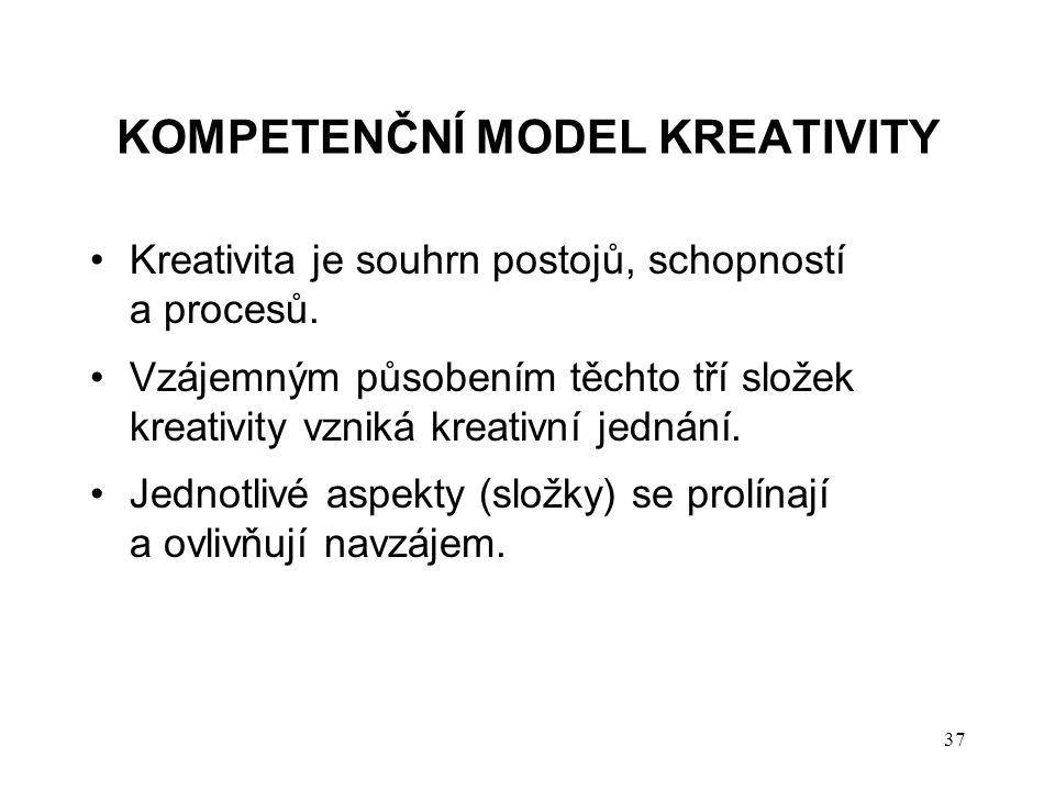 KOMPETENČNÍ MODEL KREATIVITY Kreativita je souhrn postojů, schopností a procesů. Vzájemným působením těchto tří složek kreativity vzniká kreativní jed