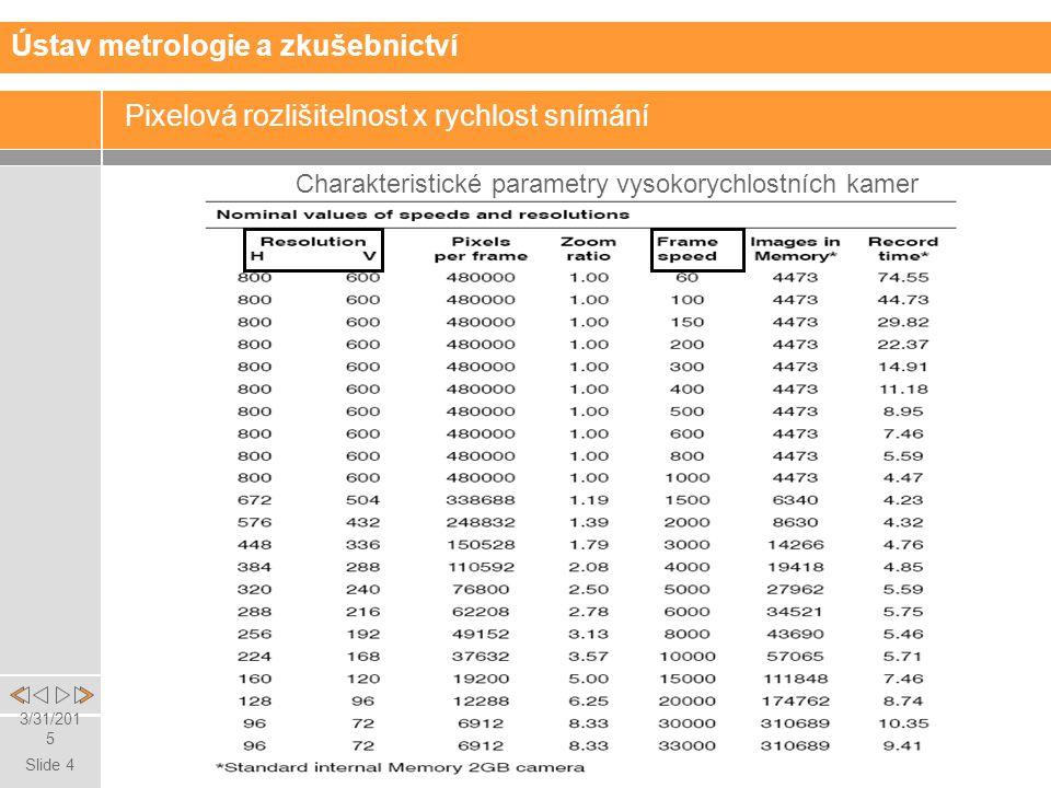 Slide 5 3/31/2015 Typické použití vysokorychlostních kamer Letecký a automobilový výzkum (car crash text) Statické testování komponent vystavených silným nárazům Zvýšení rychlosti a efektivnosti robotických linek Posuzování zásadně důležitých bezpečnostních komponent (airbag test) Balistické testy, včetně testů výbušnin Analýza rychlých výrobních procesů (např.