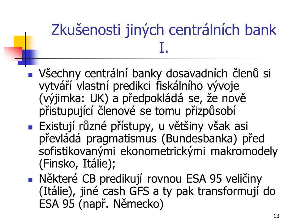 13 Zkušenosti jiných centrálních bank I.