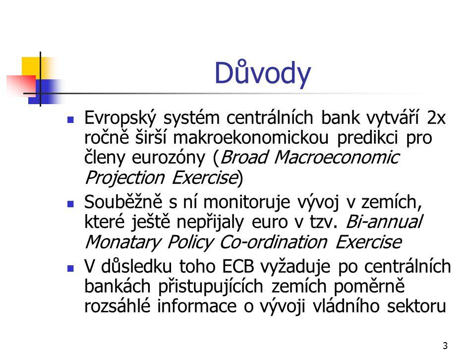 14 Zkušenosti jiných centrálních bank II.