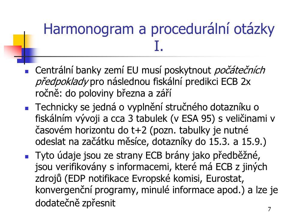 7 Harmonogram a procedurální otázky I.