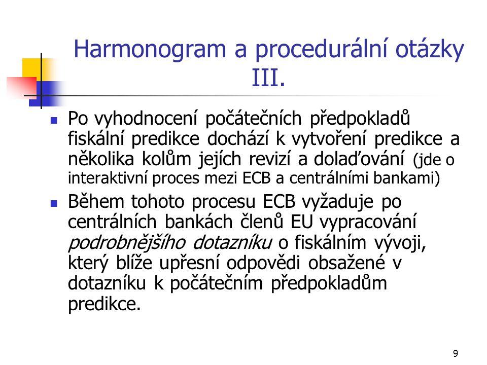 9 Harmonogram a procedurální otázky III.