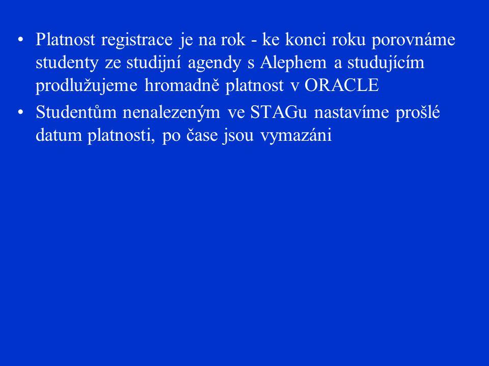 Platnost registrace je na rok - ke konci roku porovnáme studenty ze studijní agendy s Alephem a studujícím prodlužujeme hromadně platnost v ORACLE Studentům nenalezeným ve STAGu nastavíme prošlé datum platnosti, po čase jsou vymazáni