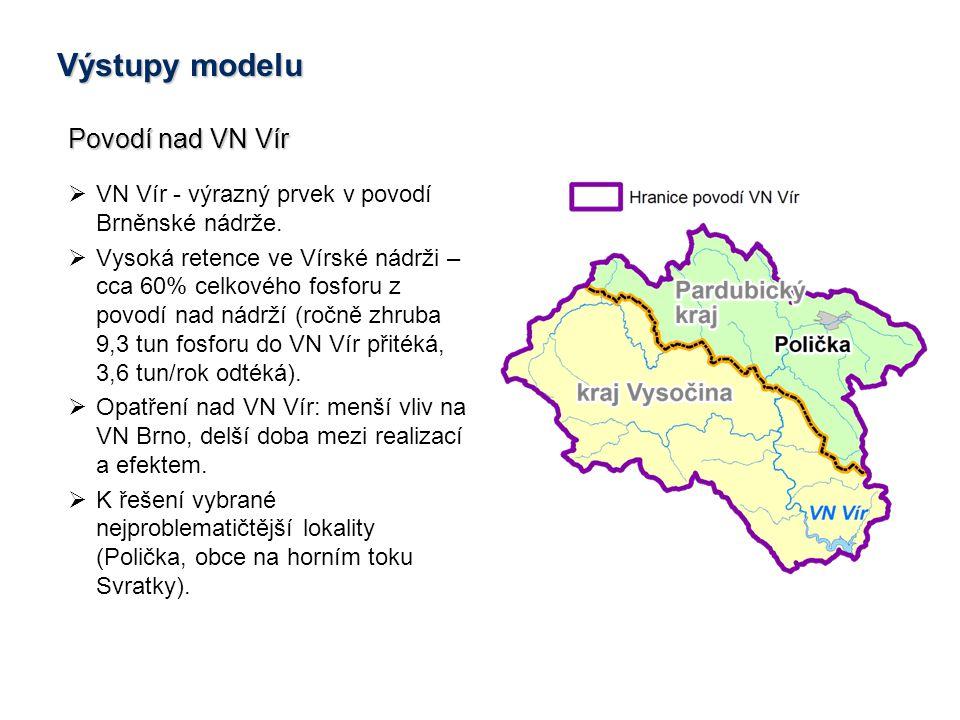 Povodí nad VN Vír  VN Vír - výrazný prvek v povodí Brněnské nádrže.