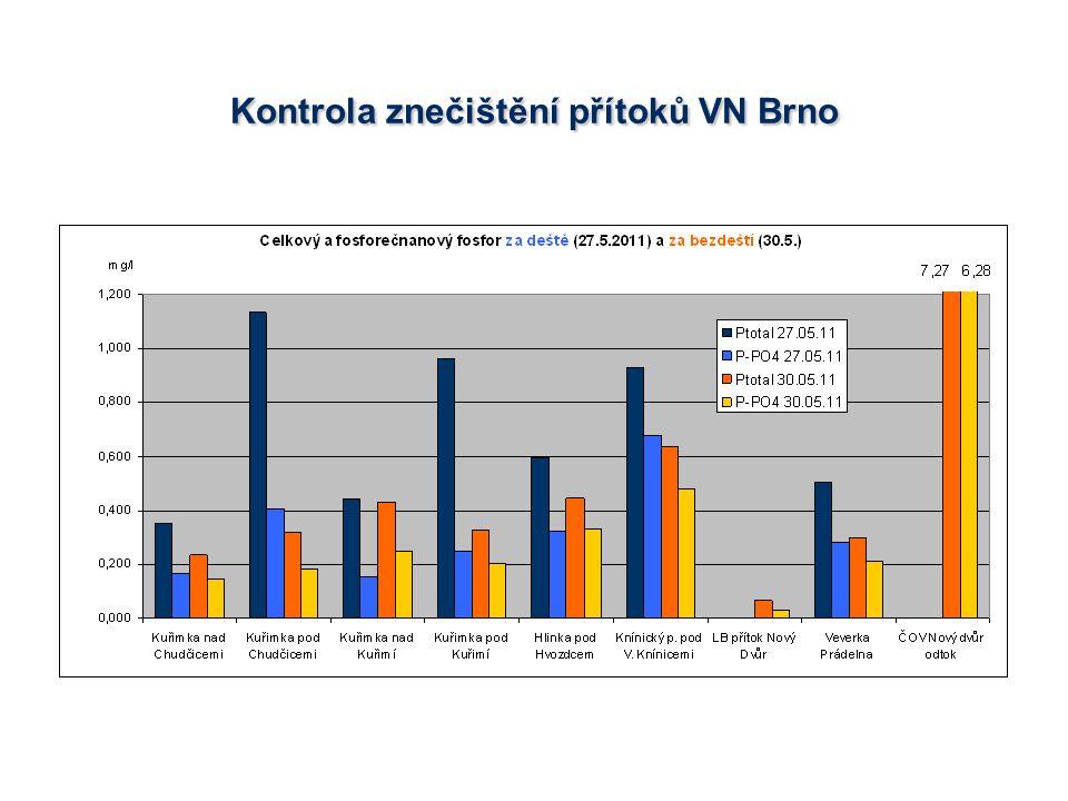 Kontrola znečištění přítoků VN Brno