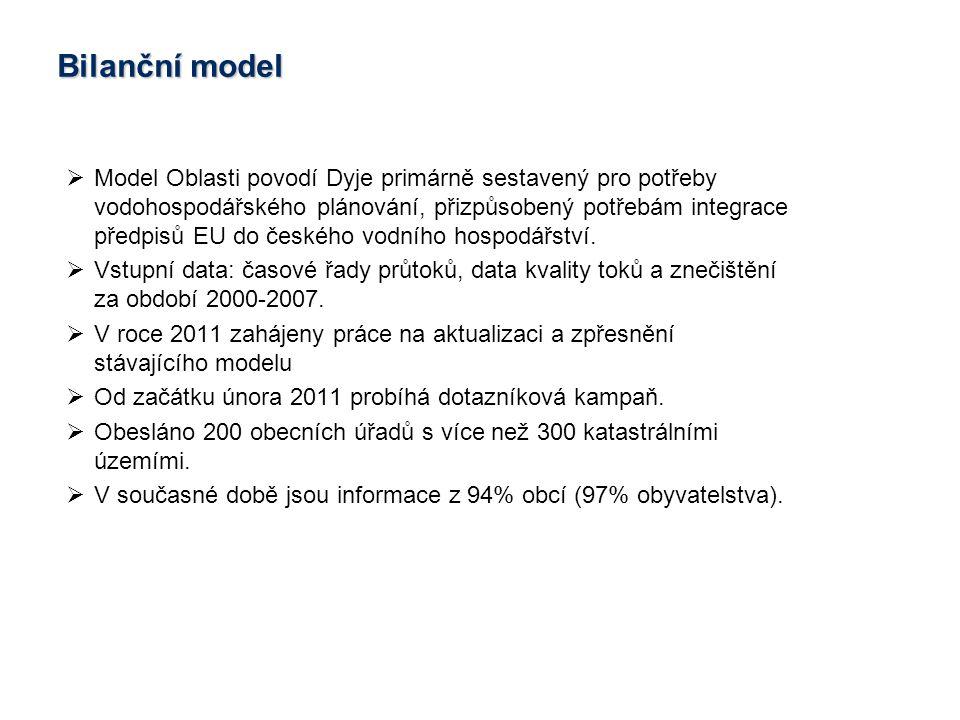 Řešené území  Povodí VN Brno: 1586 km 2  Obyvatelé v řešeném území: 127.194  Území krajů: Jihomoravský 36% Vysočina 54% Pardubický 10%  Obyvatelé v krajích: Jihomoravský 45% Vysočina 43% Pardubický 12% Vymezení rozsahu modelového území