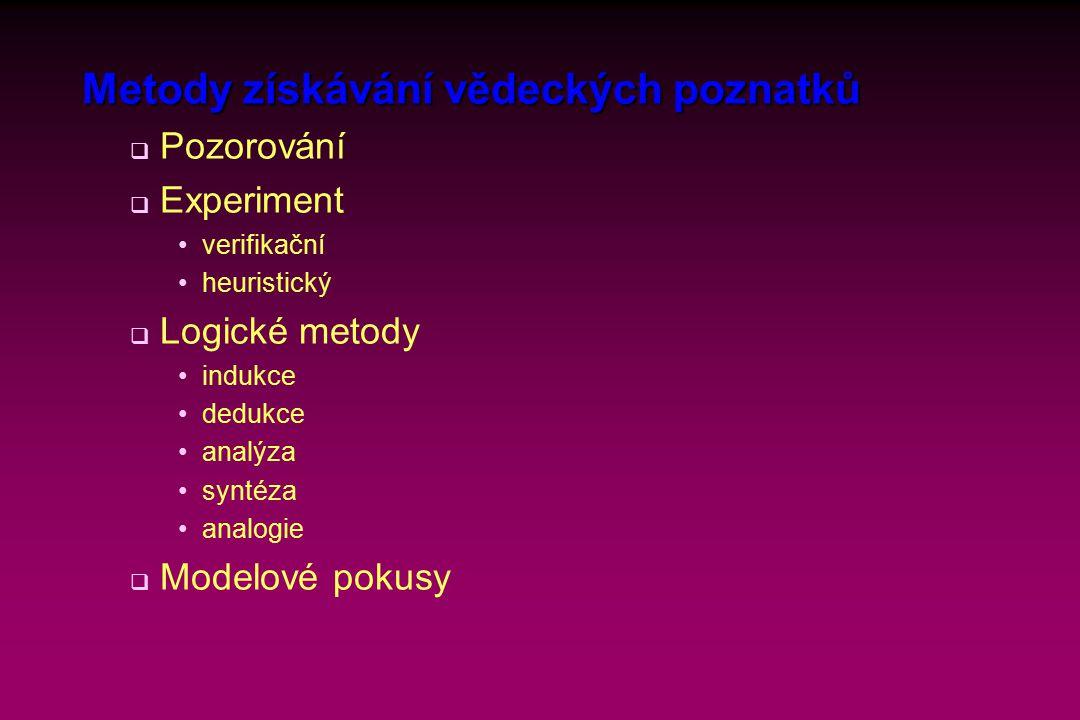 Metody získávání vědeckých poznatků  Pozorování  Experiment verifikační heuristický  Logické metody indukce dedukce analýza syntéza analogie  Modelové pokusy