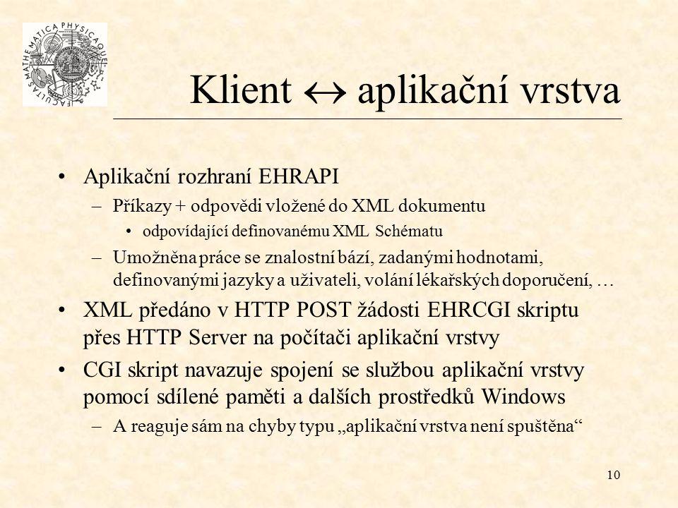 """10 Klient  aplikační vrstva Aplikační rozhraní EHRAPI –Příkazy + odpovědi vložené do XML dokumentu odpovídající definovanému XML Schématu –Umožněna práce se znalostní bází, zadanými hodnotami, definovanými jazyky a uživateli, volání lékařských doporučení, … XML předáno v HTTP POST žádosti EHRCGI skriptu přes HTTP Server na počítači aplikační vrstvy CGI skript navazuje spojení se službou aplikační vrstvy pomocí sdílené paměti a dalších prostředků Windows –A reaguje sám na chyby typu """"aplikační vrstva není spuštěna"""