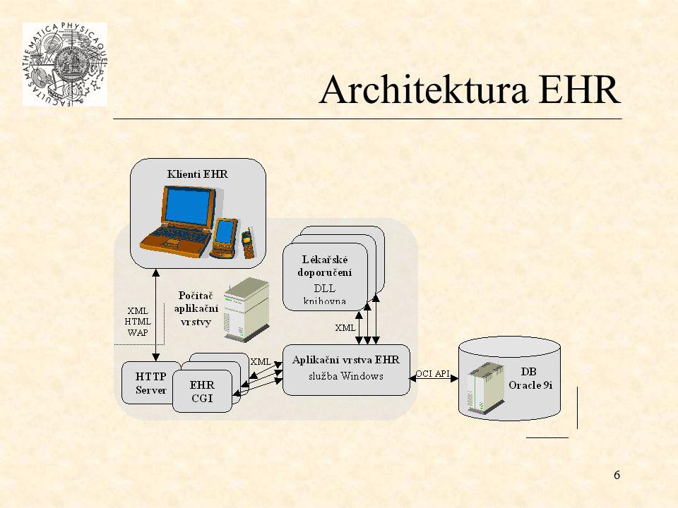 6 Architektura EHR